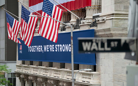 Dow panics, then eases as tensions in China ease