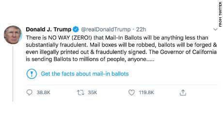 Verification of the Facts Trump's recent claims that voting by mail is fraught with fraud