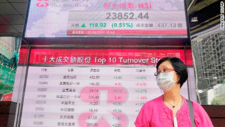 A woman wearing a face mask walks past an electronic dashboard of the bank showing the Hong Kong stock index on the Hong Kong Stock Exchange on Tuesday.