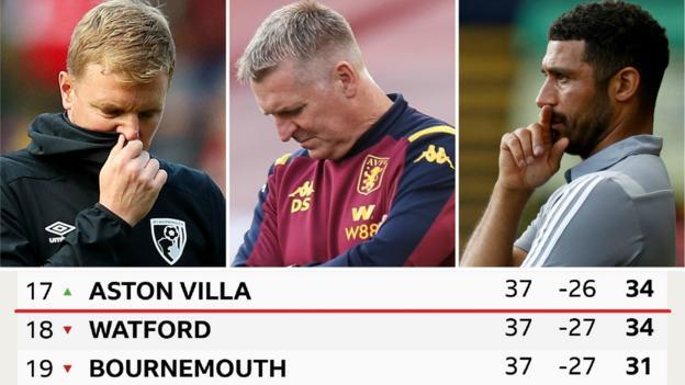 Premier League: Aston Villa, Watford, Bournemouth - who will go down?