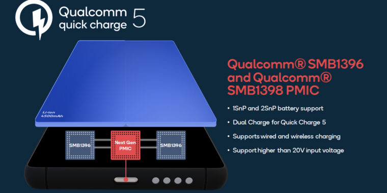 Qualcomm's 100W charging scheme will go from 0-50 in 5 minutes