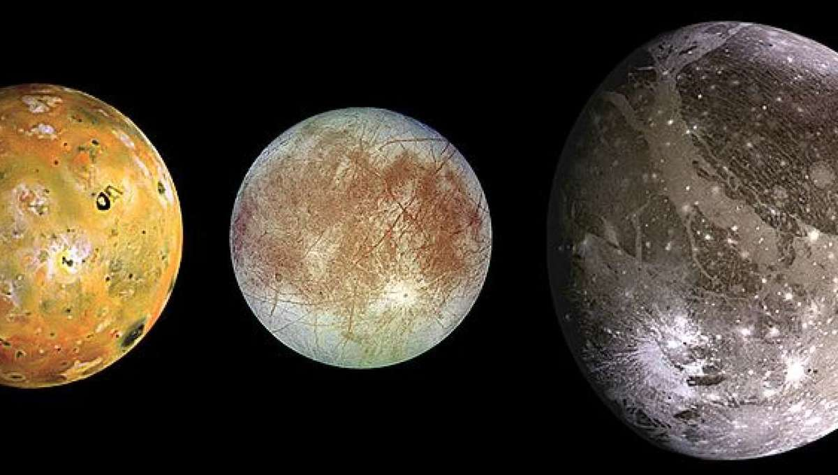 Solar system's moons in relation to Earth video
