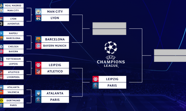 UEFA Champions League bracket, schedule: Tyler Adams wins it for RB Leipzig; PSG up next in semis