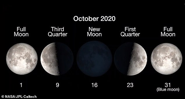 The lunar orbital phase of the moon will be at 10:49 a.m. ET on Saturday.  Earth's natural satellite does not glow blue, but is named after the second lunar eclipse that occurs this month - the first occurring on October 1