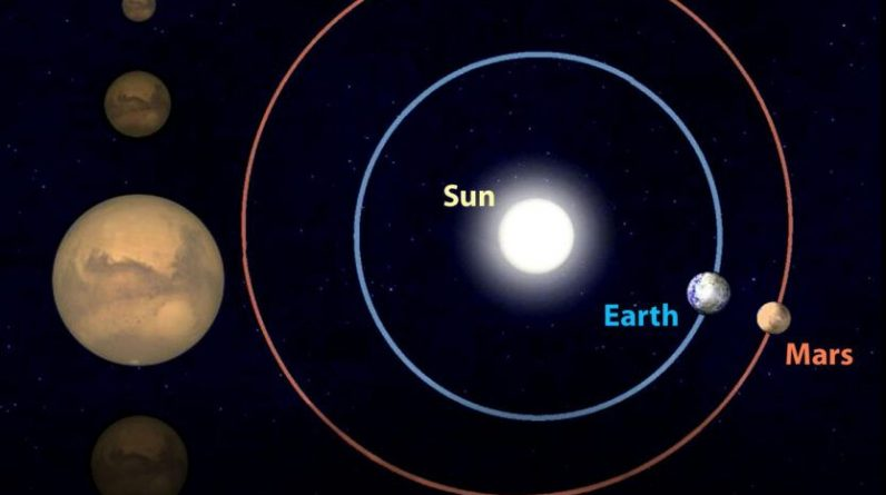Mars in opposition is shining even brighter in the night sky tonight