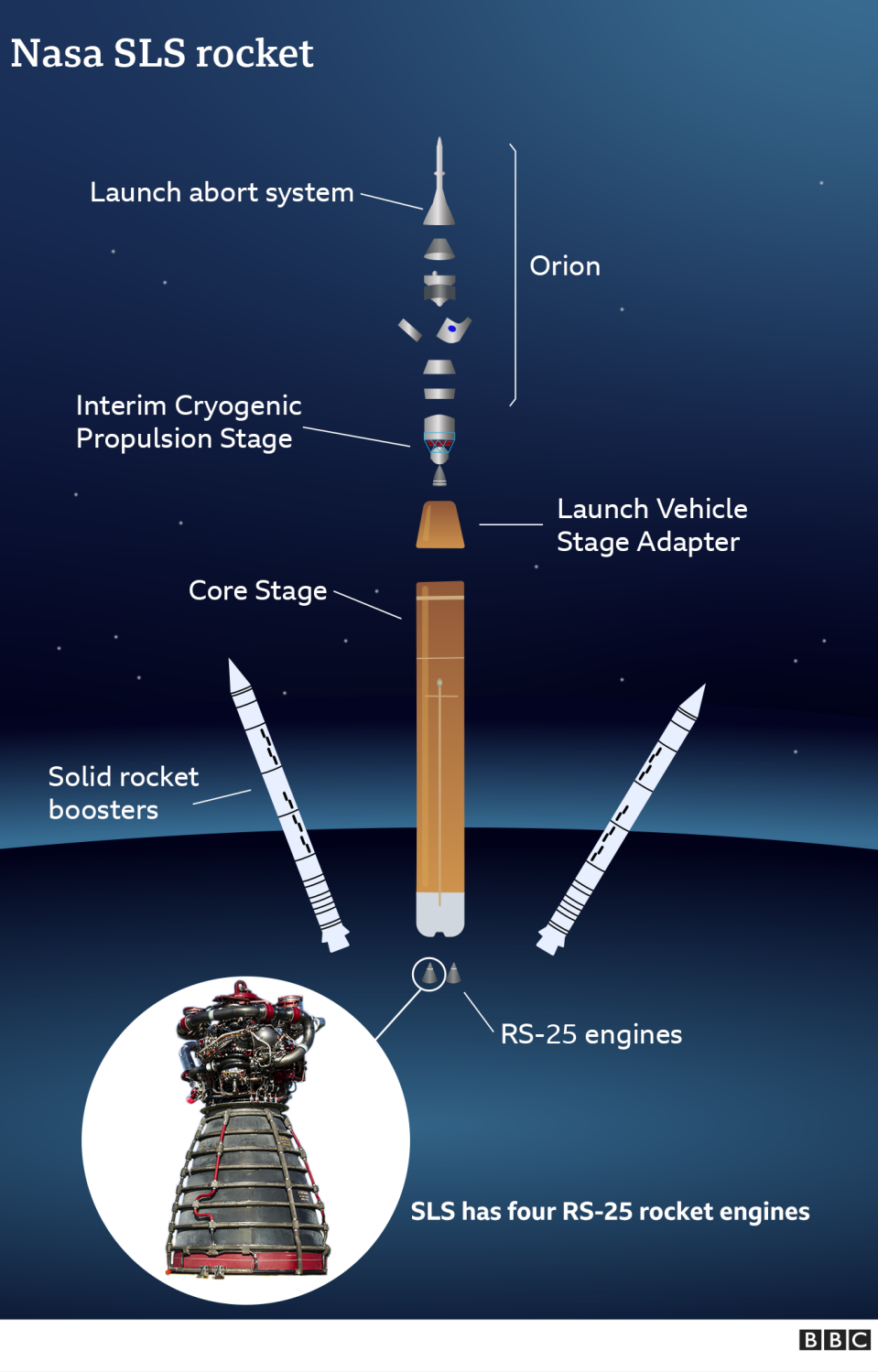SLS Graphic