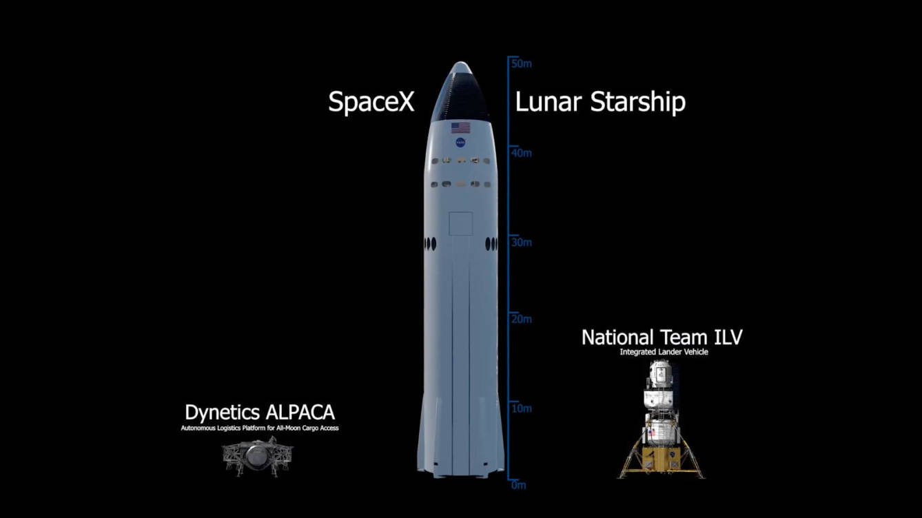 Comparison of the sizes of the three lunar ships that competed in the Artemis Mission competition