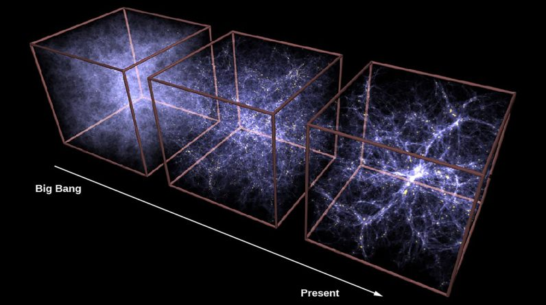 An astro-particle telescope for dark matter