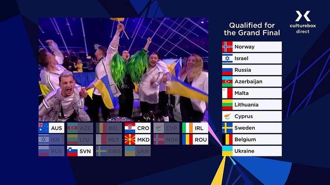 Eurovision 2021: l'Australie et la Croatie privées de finale