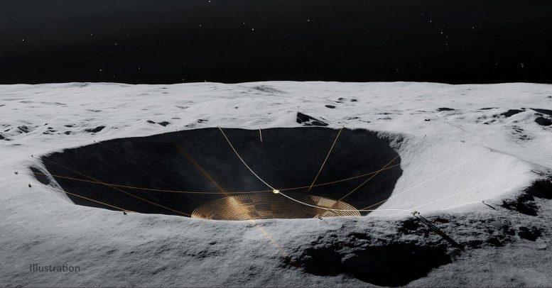 Telescope Radio Moon Groove