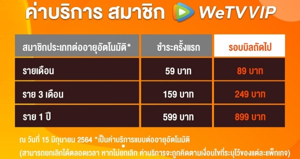 """Renew Automatic Renewal of WeTV VIP Member Fees """"Month / Month 3 Months / Month 1 Year"""