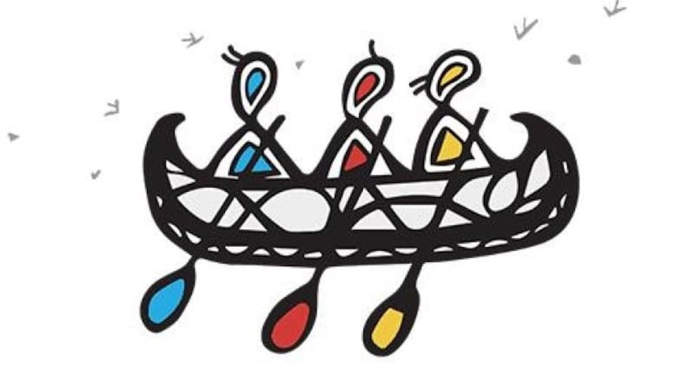 The logo shows a boat with three figures on a canoe.