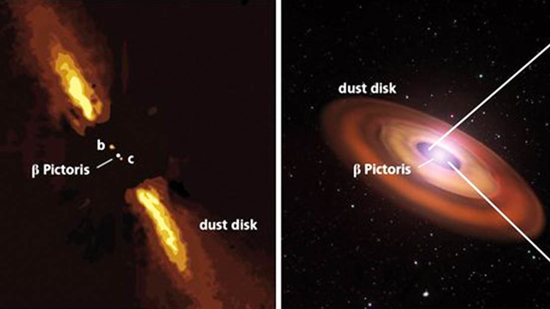 This film is the first direct confirmation of the existence of Exoplanet Pictoris