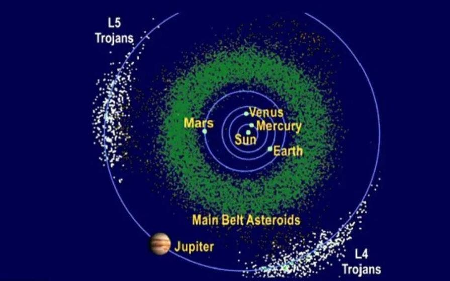 Image showing the solar system (NASA)