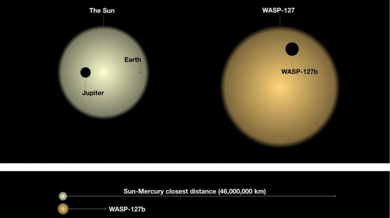 Penemuan Awan di Atmosfer WASP-127b, Terdeteksi Para Astronom