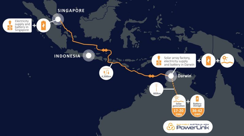 5,000 km submarine cable to transport solar energy from Australia to Singapore