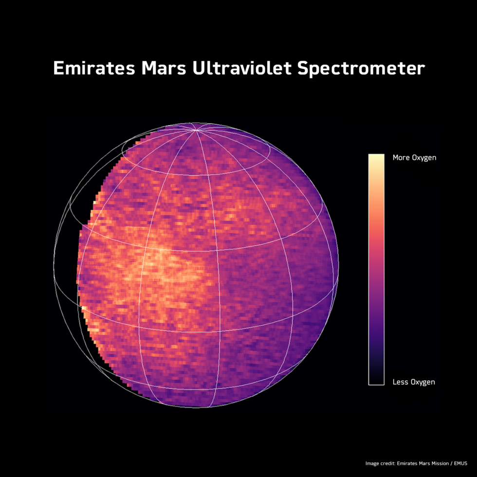 The Emirates UV Spectrometer maps the distribution of atomic oxygen in the upper atmosphere of the planet.